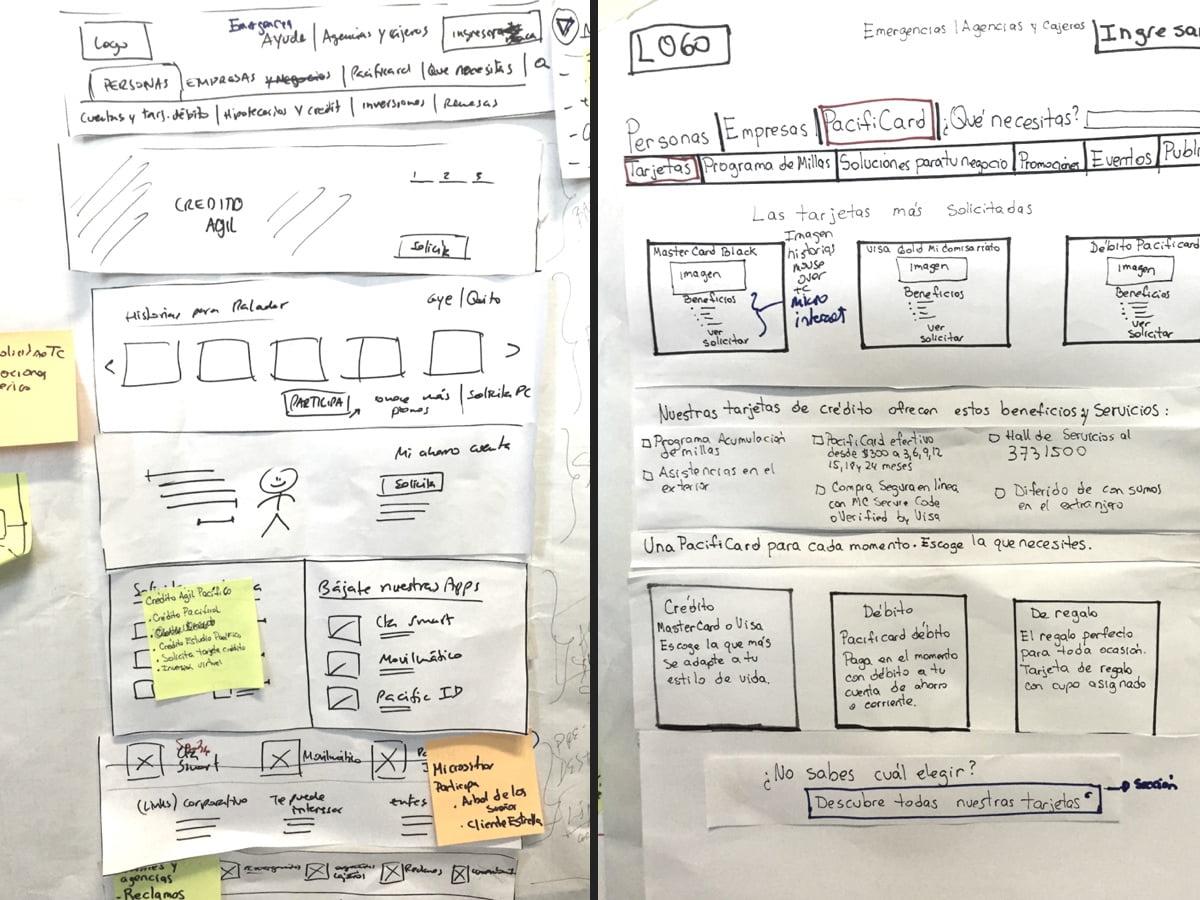 Caso Banco del Pacífico ideación sketches diseño ecuador image tech