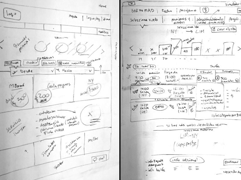 Caso Aerolínea ideacion de la solucion sketching ecuador image tech